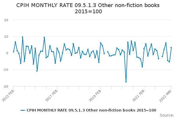 CPIH MONTHLY RATE 09.5.1.3 Other non-fiction books 2015=100