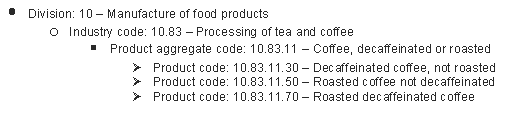 Division: 10 - Manufacture of food products