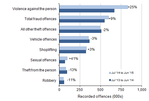 how does shoplifting affect the economy Shoplifting can be a lot more serious than people  and social and economic background  people don't have to get caught for shoplifting to affect their lives.