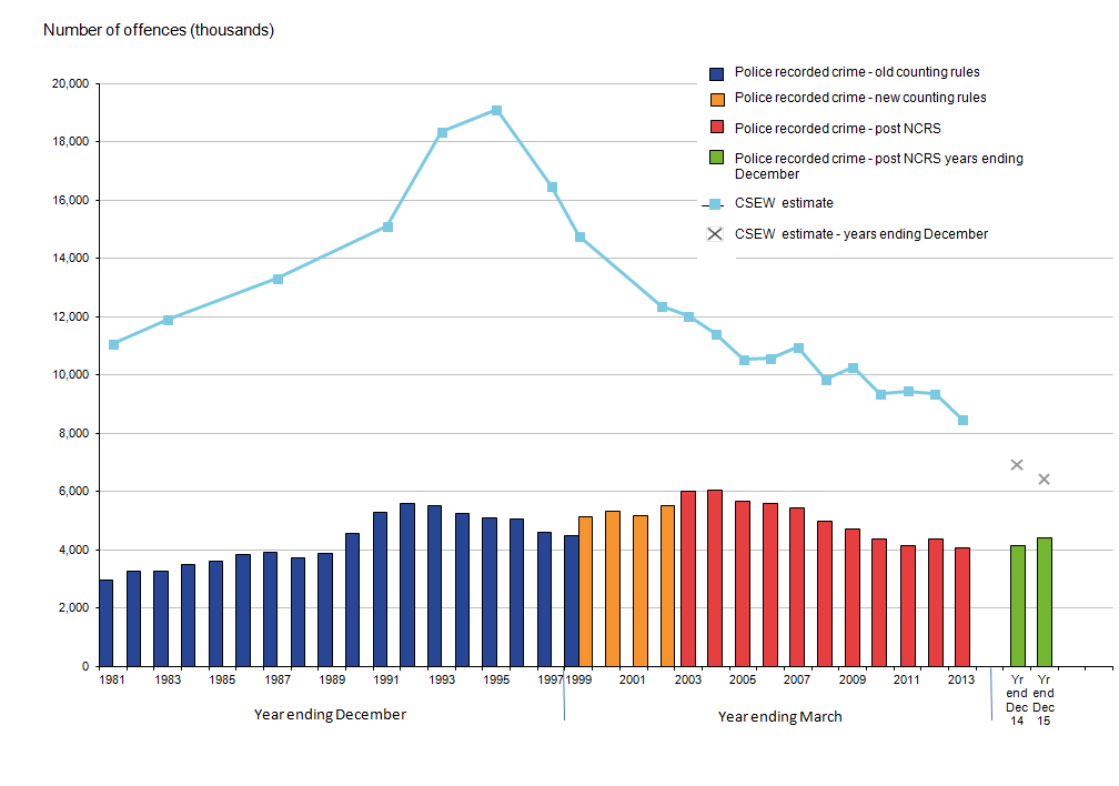 Uk House Building Industry Stats