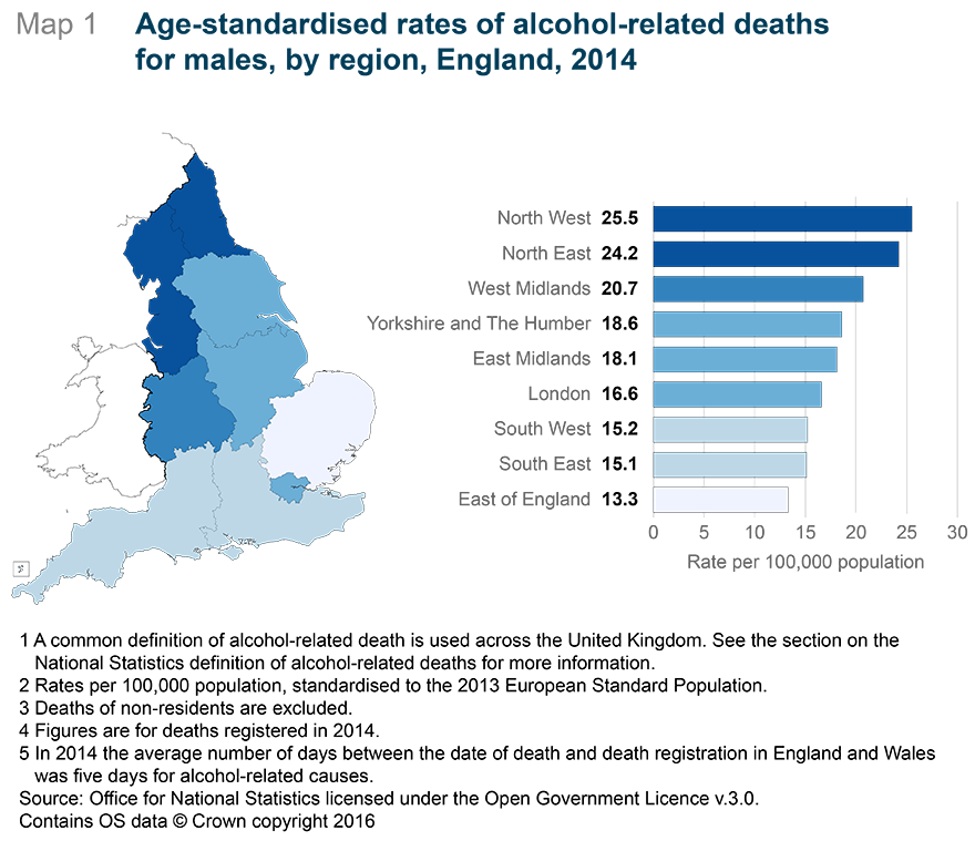 Figure 6: Age-standardised rates of alcohol-related deaths for males, by region, England, 2014