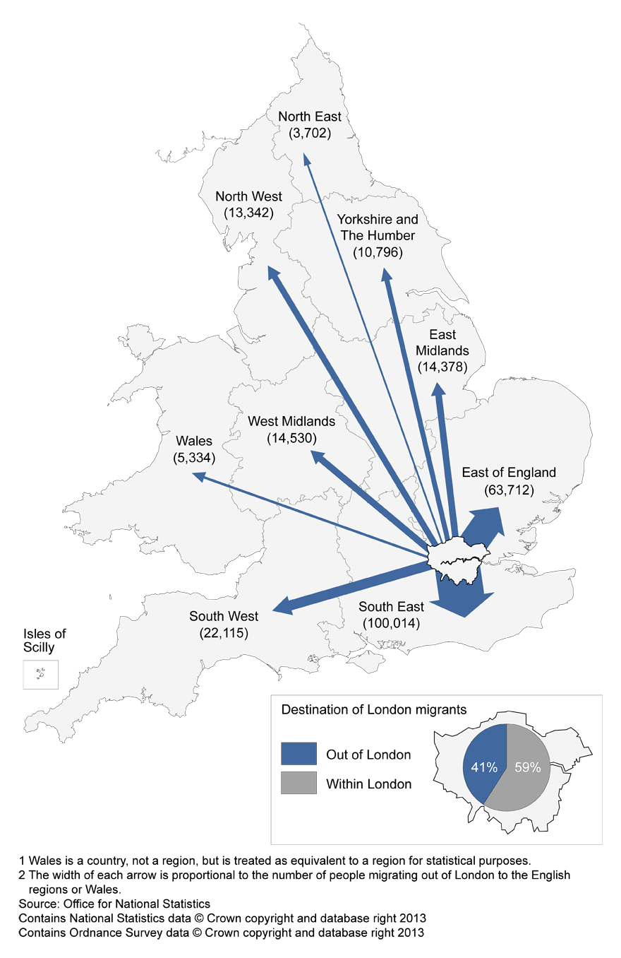 internal migration by local authorities in england and